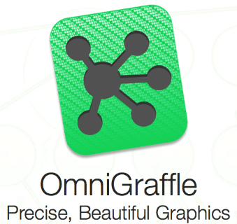 OmniGraffle Pro 7.15.1 Crack Torrent + License Key Lifetime
